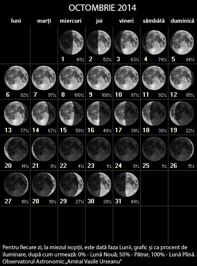 10-faze-oct-2014